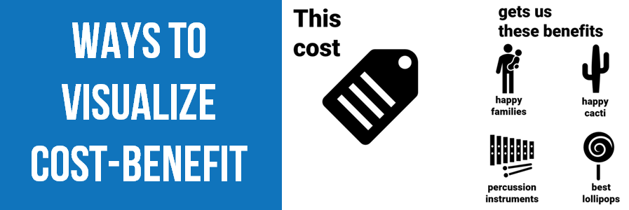 Ways to Visualize Cost-Benefit