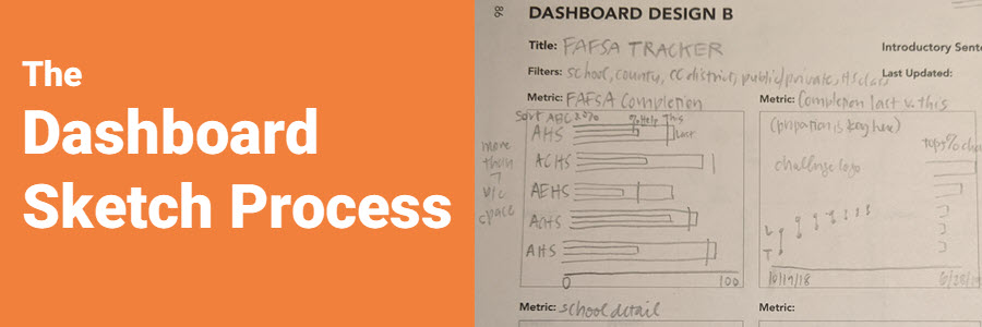 The Dashboard Sketch Process
