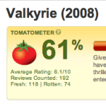Valkyrie on Rotten Tomatoes