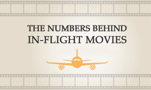 In-flight movies