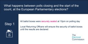 The Electoral commission EU votes step 1