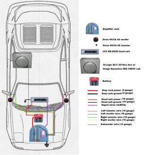 Diez blog: subwoofer wiring diagram