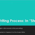Writing Process