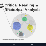 Critical Reading & Rhetorical Analysis