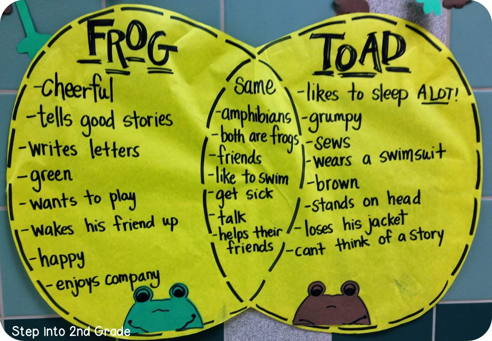 Frogs And Addition