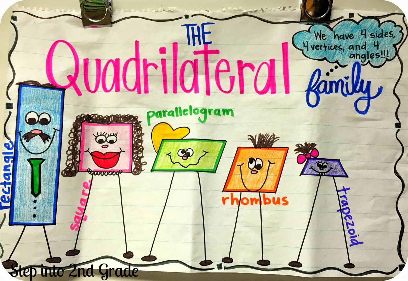 What S A Quadrilateral