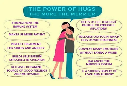 Valentines Day Special-The Power Of Hug