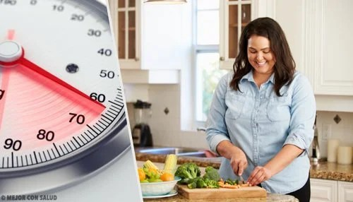 Does the Dukan Diet Work for People with Obesity?