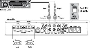 How to Bridge an Amplifier ( with pictures ) | The