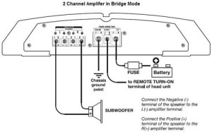How to Bridge an Amplifier ( with pictures ) | StereoChamp