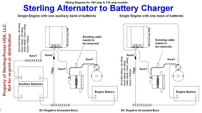 24 Volt, 100 Amp Alternator To Battery Charger