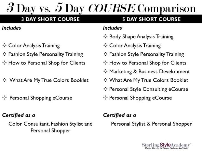 3 & 5 Day Stylist Course Comparison Updated   Sterling Style Academy