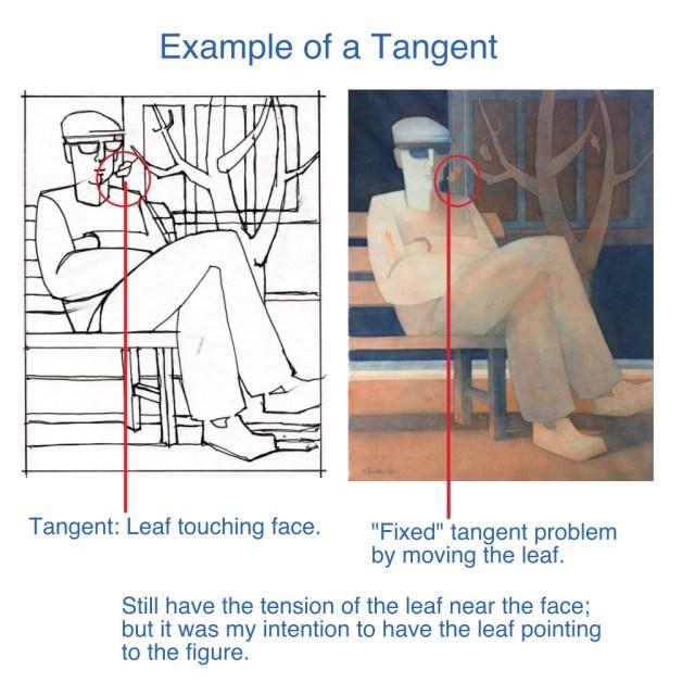 Tangent, Example 1