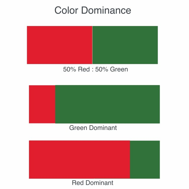 Complementary Colors Red And Green