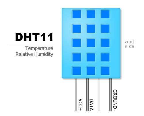 Arduino LCD DHT11 Temperature
