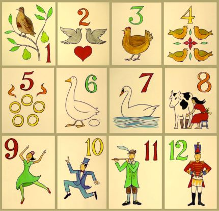 Twelve Days of Christmas Poster