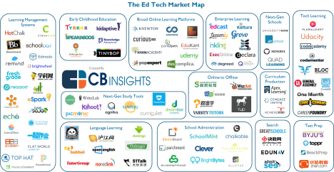 ed tech mkt map