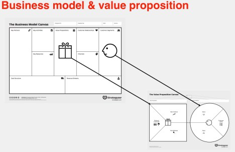 bus model and value prop map