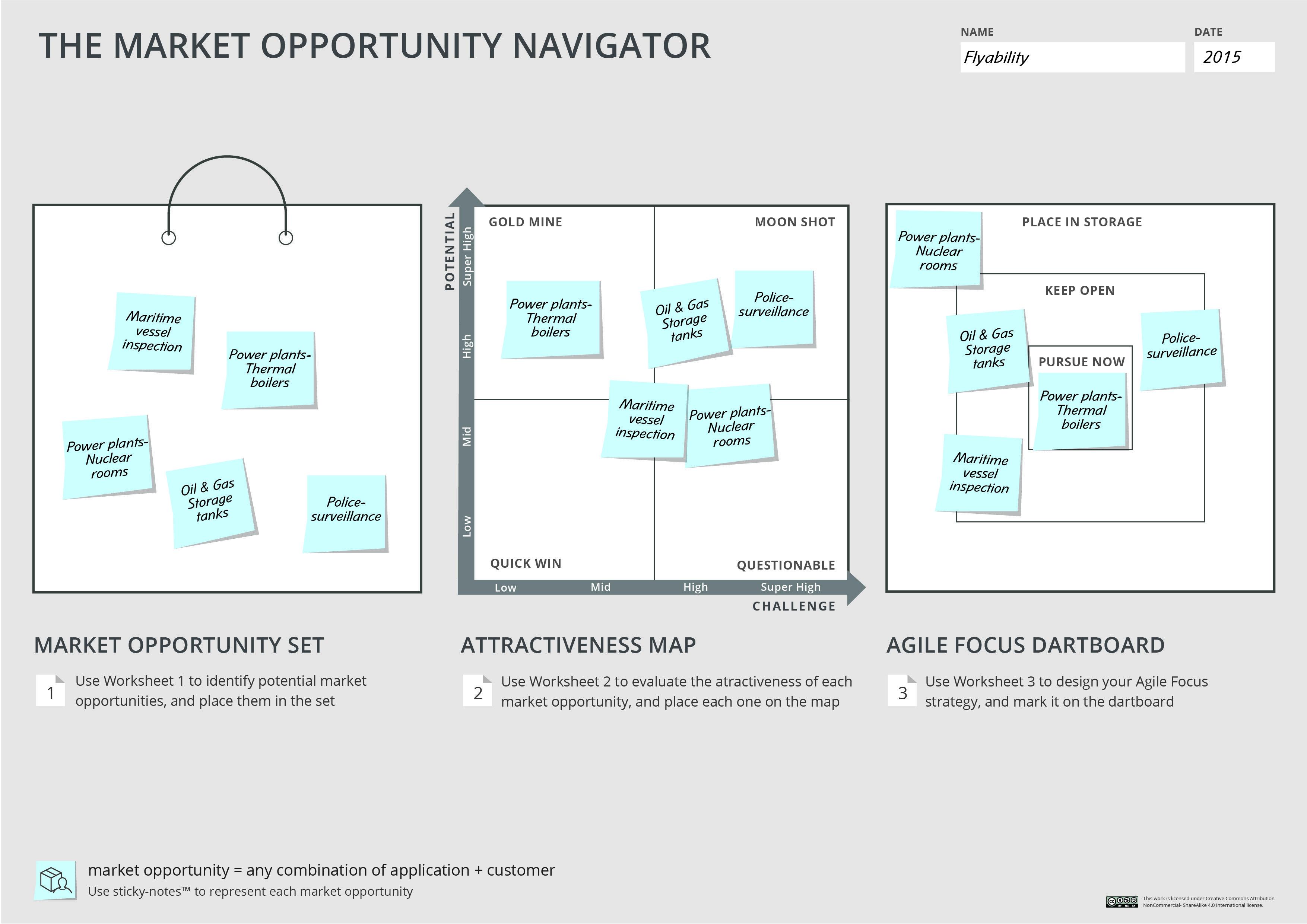 Steve Blank Worksheets Navigator S Navigator