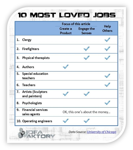 most_loved_jobs[1]