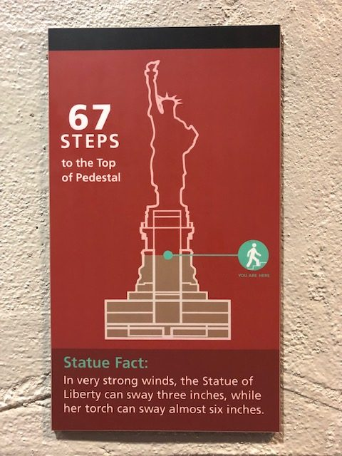 A small sign with a diagram of the statue showing you here you are on your way up, in this casee about 1/4 of the way. It reads: 67 steps to the top of the pedestal. At the bottom: Statue Fact - in very strong winds, the Statue of Liberty can sway three inches, while her torch can sway almost six inches