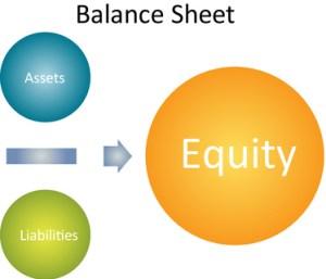 Balance sheet business diagram