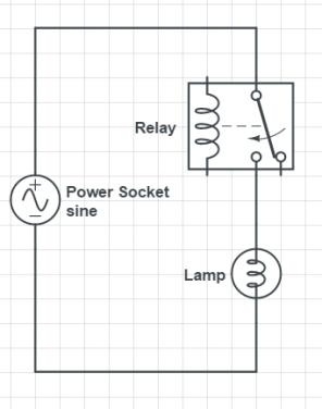 relaylampsheme