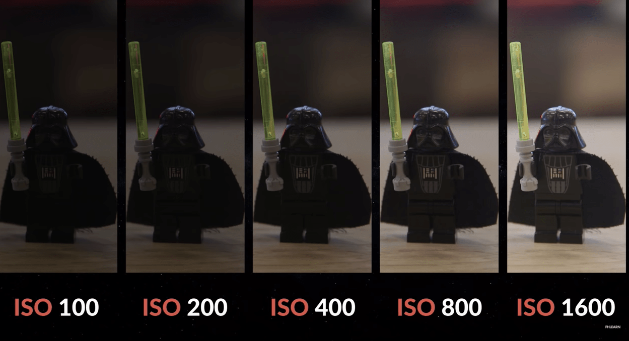 ISO scale