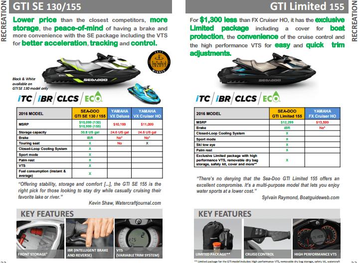 GTI SE and Ltd