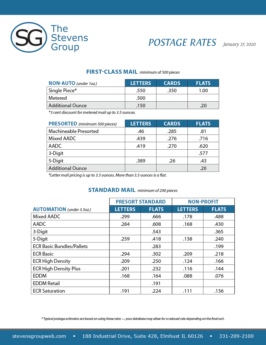 Stevens Group 2020 postage rate chart