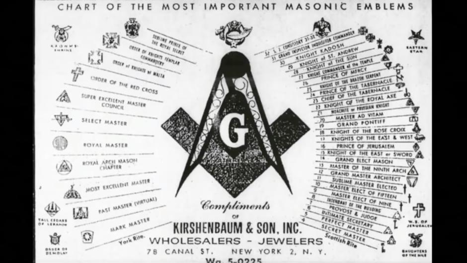 Freemasonry and illuminati. Freemasonry Hidden In Plain Sight In Hollywood Movies & The Music Industry