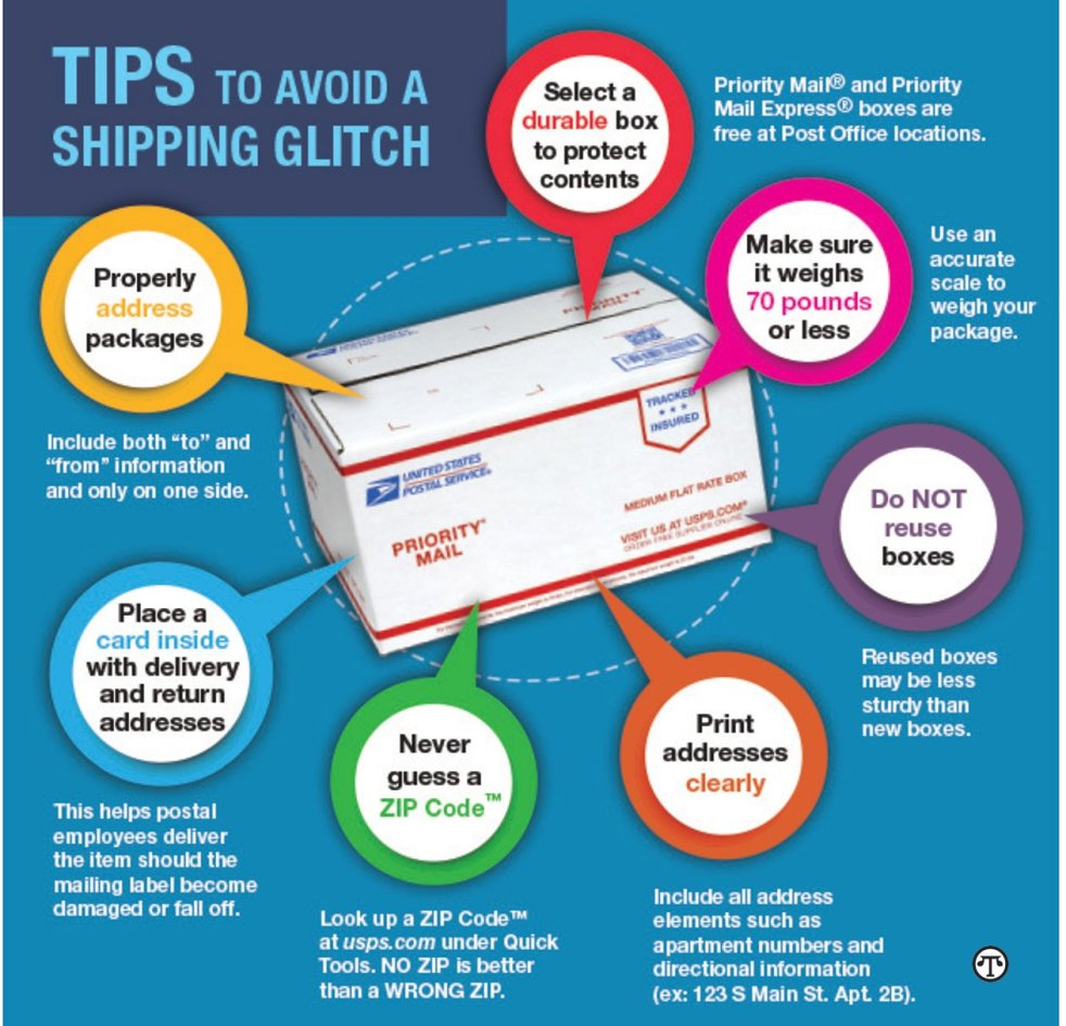 Simple Packing Tips To Ship Holiday Gifts - Packing and shipping gifts across town, across the country or around the world for the holidays is easy, provided you follow simple tips from the United States Postal Service.
