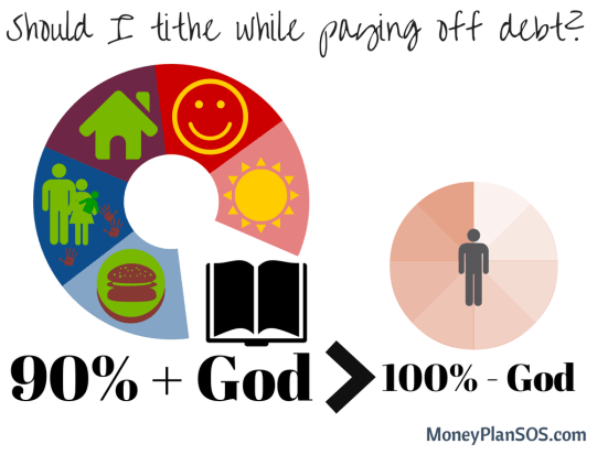 should i tithe while paying off debt?