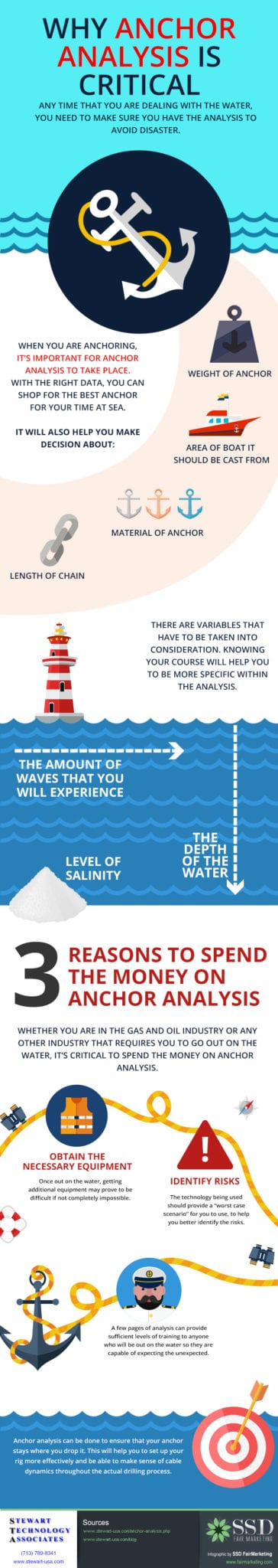 Anchor Analysis - Infographic - December - 2014