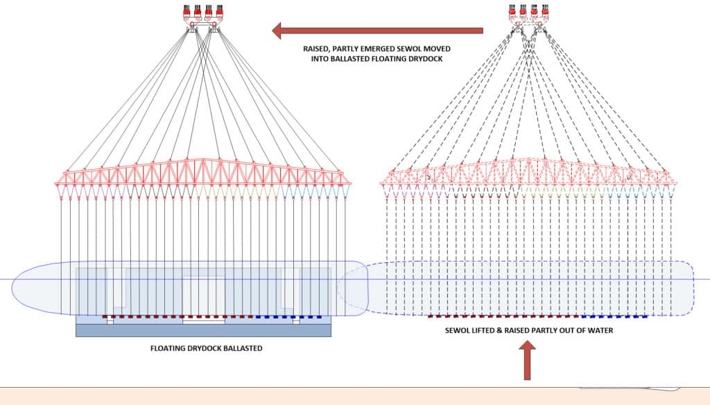 5 Ways Cable Dynamics Can Be Used On An Oil Rig