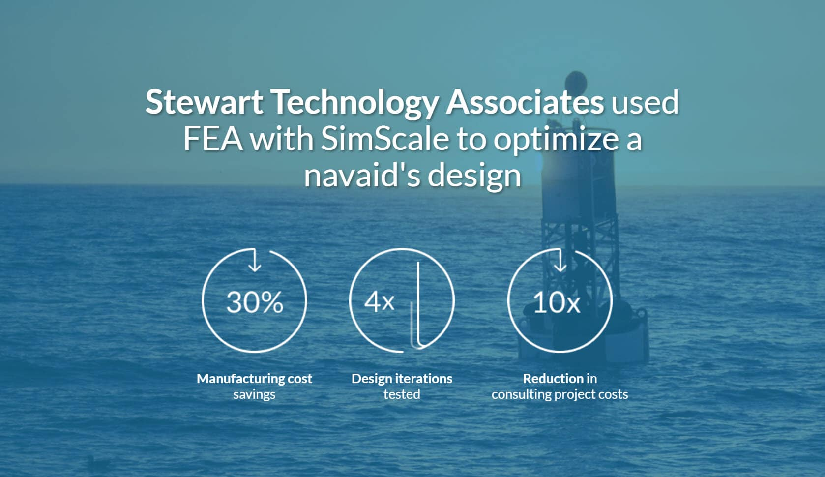 Stewart Technology Associates FEA with SimScale to Optimize