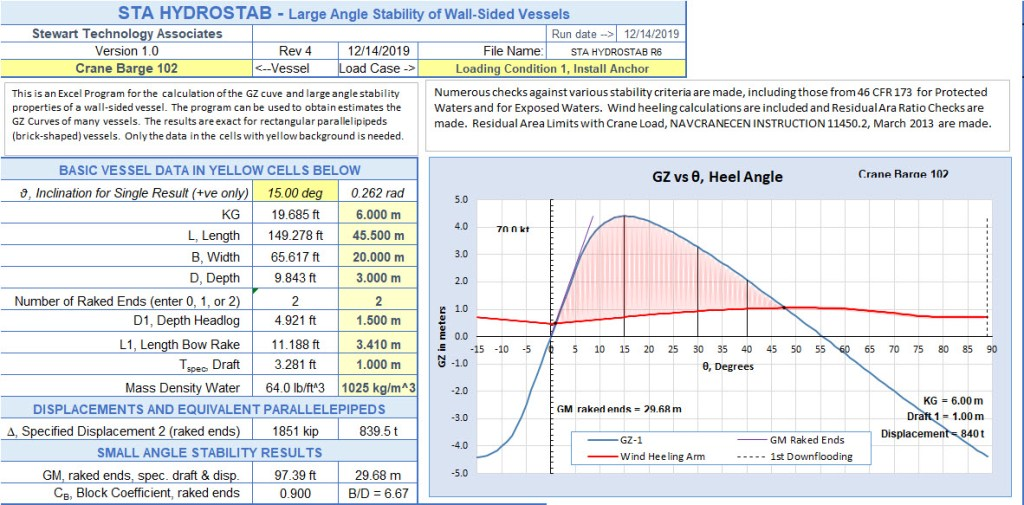 Input to large angle stability hydrostatic analysis