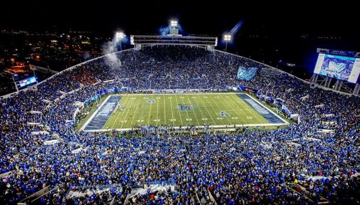 Memphis Tigers Liberty Bowl Memorial Stadium