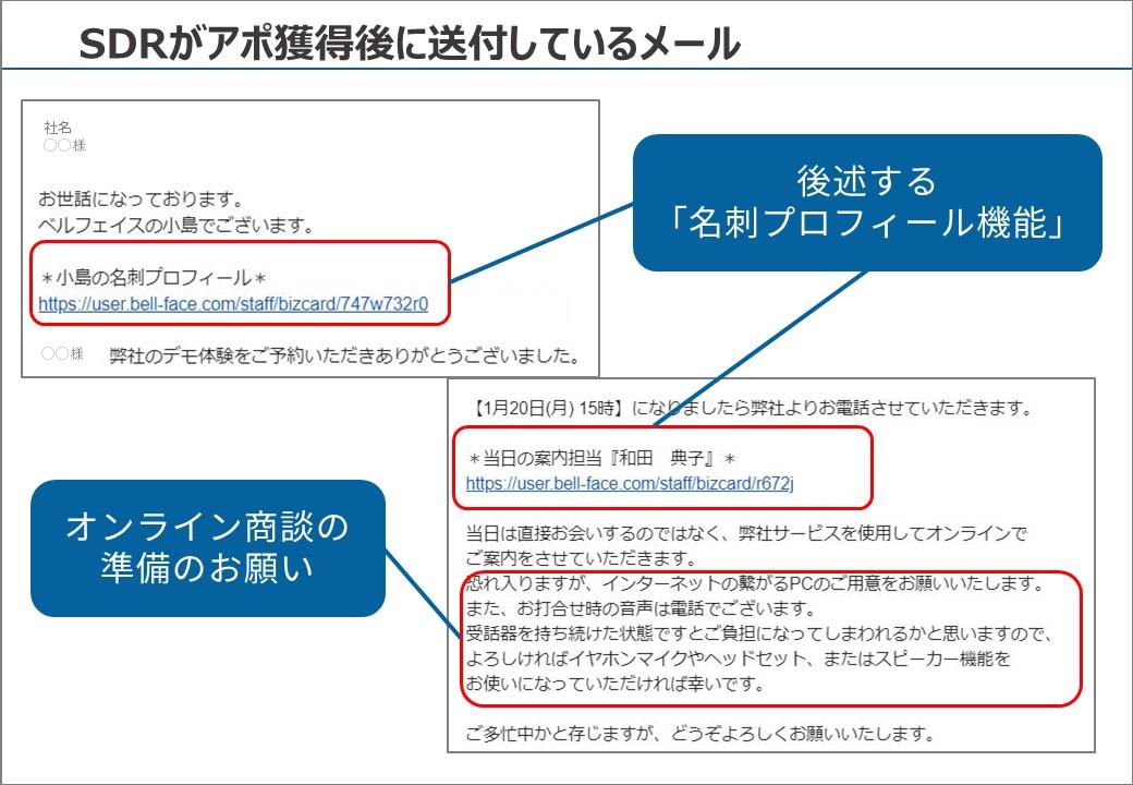 ベルフェイスのSDRが実際にアポ獲得後に送付しているメールの写真