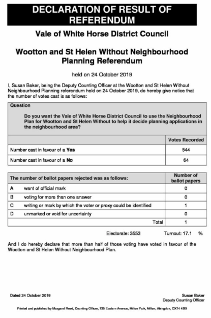 Wootton (Nr Abingdon) and St Helen Without Joint Neighbourhood Plan -Declaration of Result.