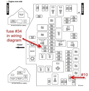 2010 Jeep Patriot Fuse Box Diagram | Fuse Box And Wiring
