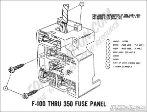 1978 Ford Bronco Fuse Box | Fuse Box And Wiring Diagram