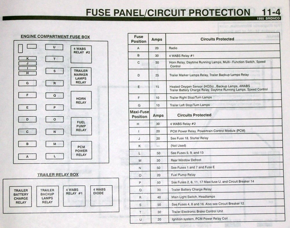 Panel 2004 Ford Fuse F350