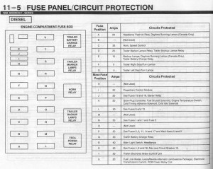2000 Ford F 250 Fuse Box Diagram | Fuse Box And Wiring Diagram