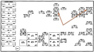 Freightliner Fuse Box Diagram | Fuse Box And Wiring Diagram