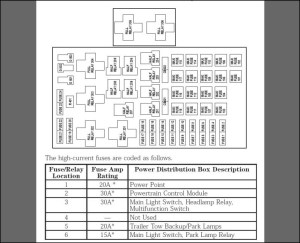 2003 f150 fuse box diagram  Wiring images