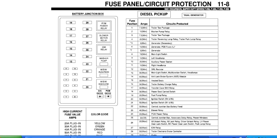 Fuse Box Diagram For A 2001 Ford Excursion : 42 Wiring