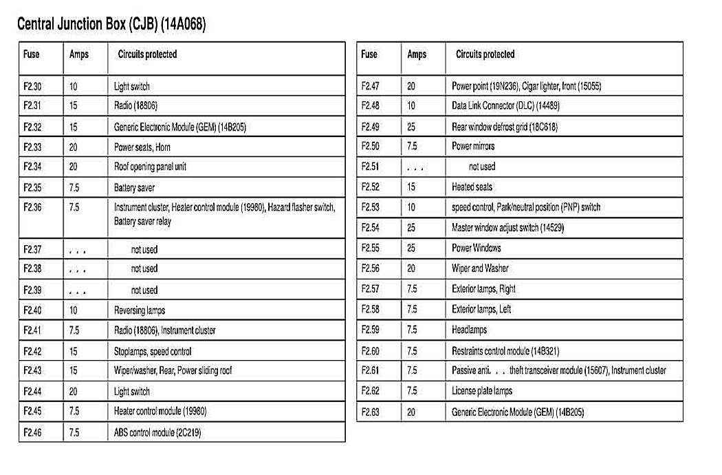 Peachy For 01 Ford Focus Fuse Box Basic Electronics Wiring Diagram Wiring Cloud Rectuggs Outletorg