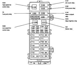 2001 Ford Taurus Fuse Box Diagram | Fuse Box And Wiring Diagram