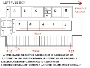 2001 S500 Fuse Diagram  MercedesBenz Forum intended for